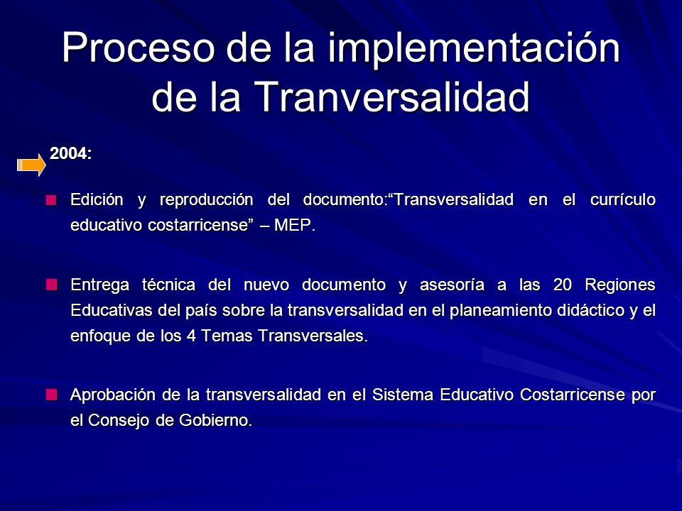 Proceso de la implementación de la Transversalidad 2003: Fortalecimiento del enfoque de cada tema transversal y de sus competencias. Asesorar a Asesor