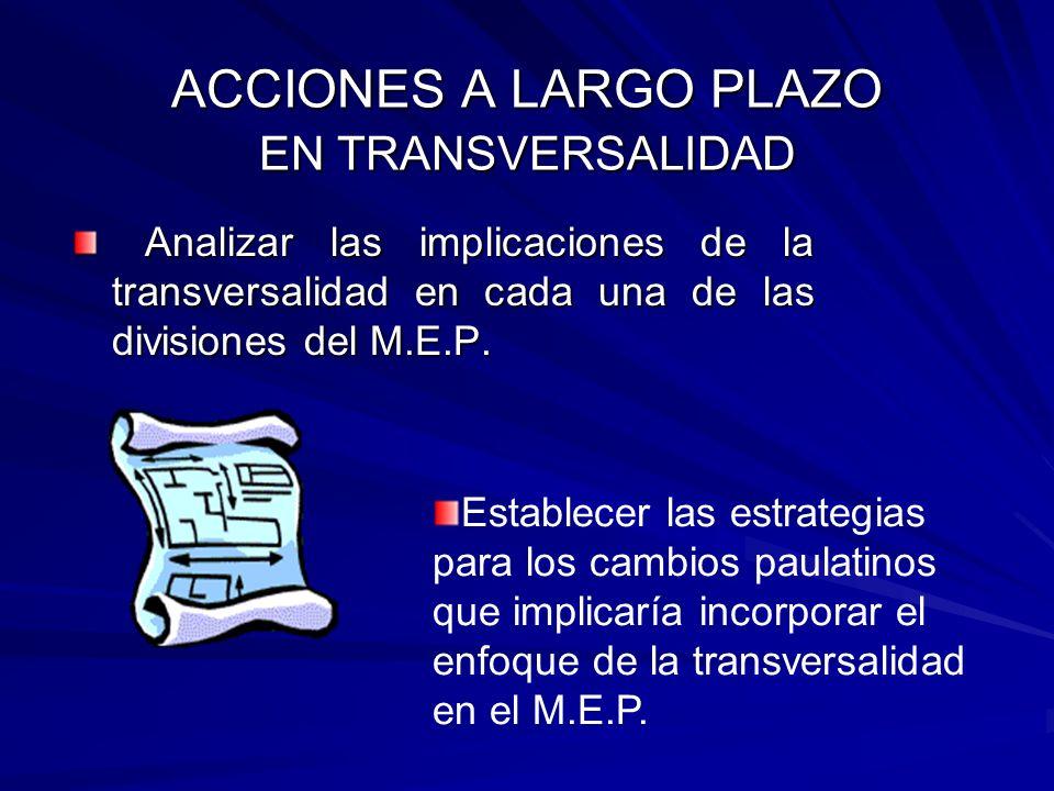 Congreso de actualización de la transversalidad en el país. Incorporación de la transversalidad en el proceso de Educación para Todos. ACCIONES A MEDI