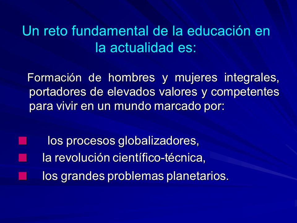 TRANSVERSALIDAD Enfoque educativo que surge como alternativa frente a las limitaciones de la educación tradicional