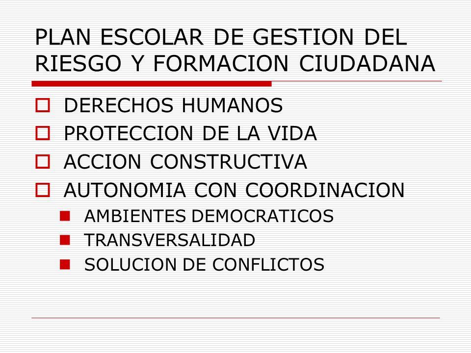 DERECHOS HUMANOS PROTECCION DE LA VIDA ACCION CONSTRUCTIVA AUTONOMIA CON COORDINACION AMBIENTES DEMOCRATICOS TRANSVERSALIDAD SOLUCION DE CONFLICTOS
