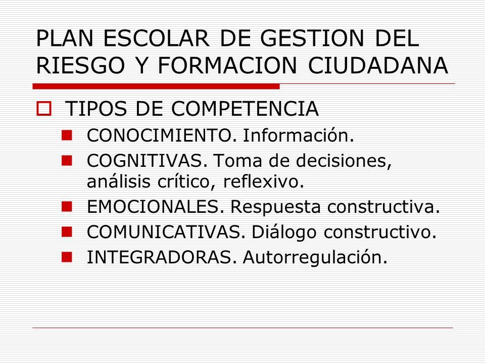 PLAN ESCOLAR DE GESTION DEL RIESGO Y FORMACION CIUDADANA TIPOS DE COMPETENCIA CONOCIMIENTO. Información. COGNITIVAS. Toma de decisiones, análisis crít