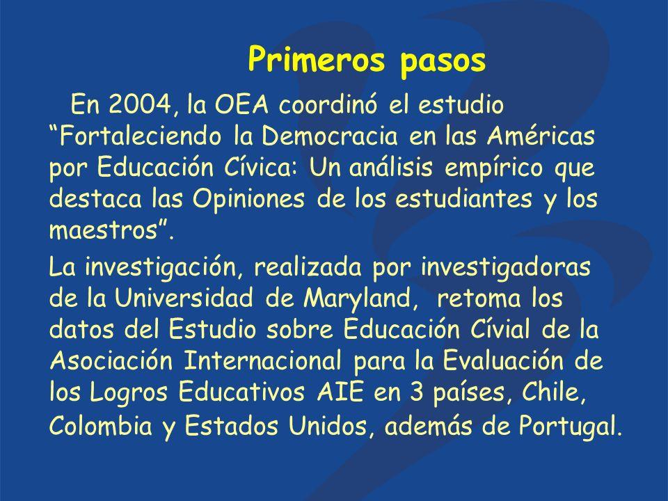Primeros pasos En 2004, la OEA coordinó el estudio Fortaleciendo la Democracia en las Américas por Educación Cívica: Un análisis empírico que destaca las Opiniones de los estudiantes y los maestros.