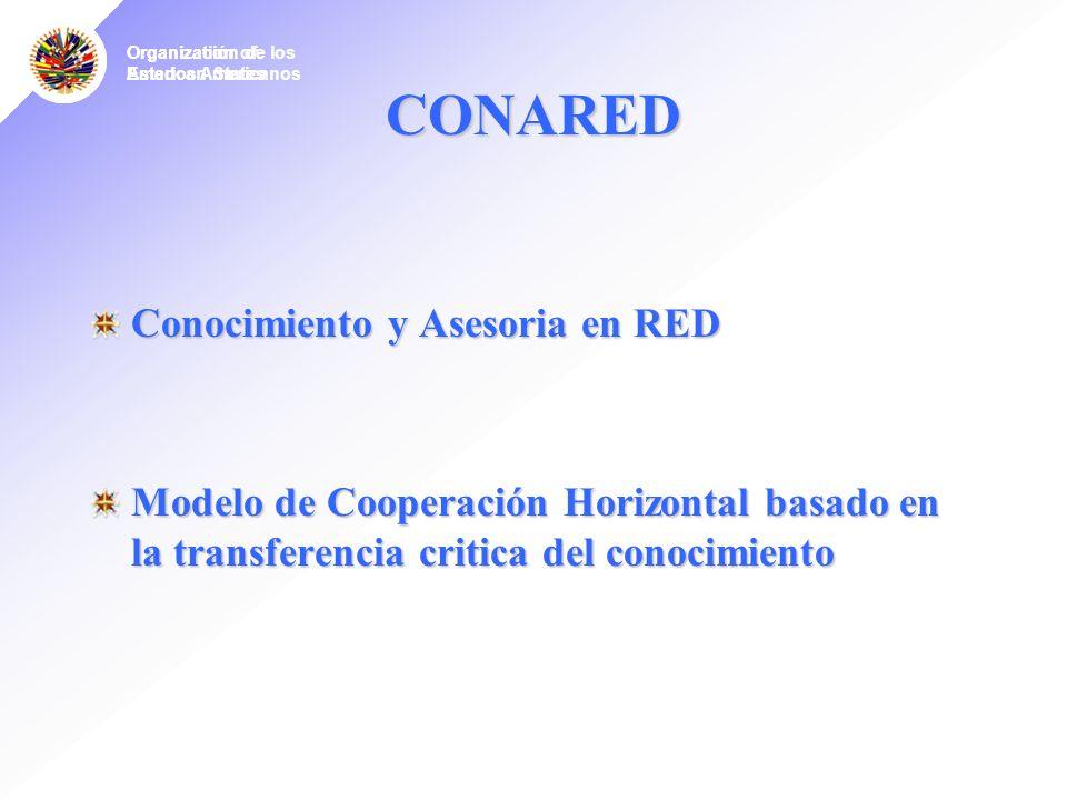 Organization of American States Organízación de los Estados Americanos CONARED Conocimiento y Asesoria en RED Modelo de Cooperación Horizontal basado