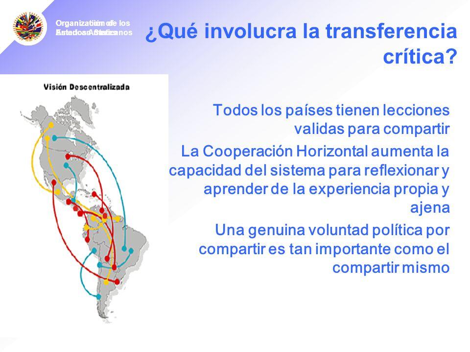 Organization of American States Organízación de los Estados Americanos Todos los países tienen lecciones validas para compartir La Cooperación Horizon