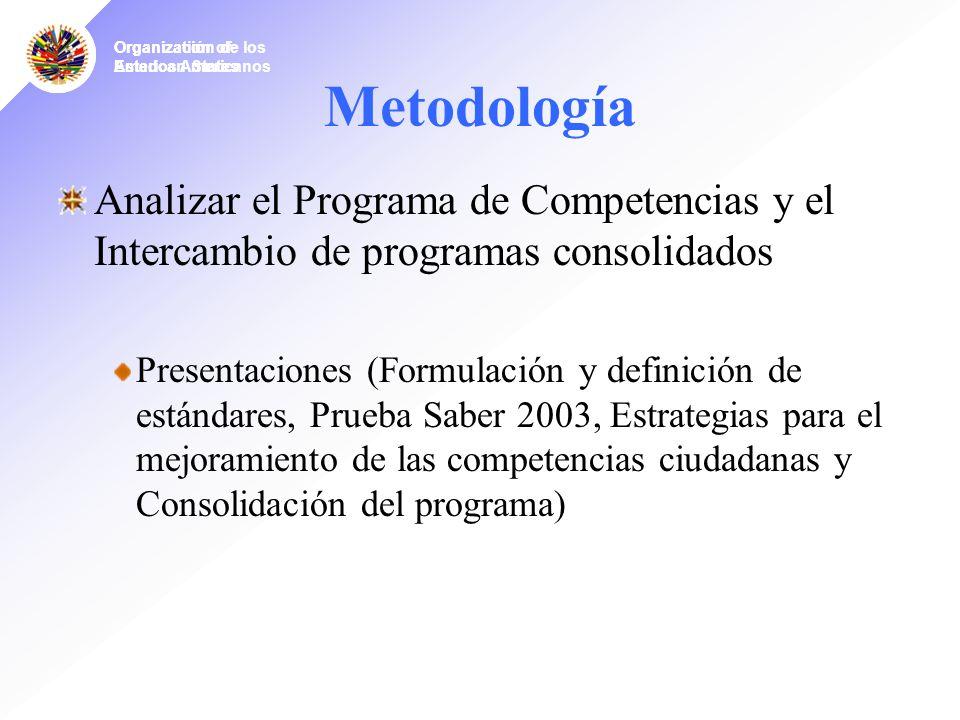 Organization of American States Organízación de los Estados Americanos Metodología Analizar el Programa de Competencias y el Intercambio de programas