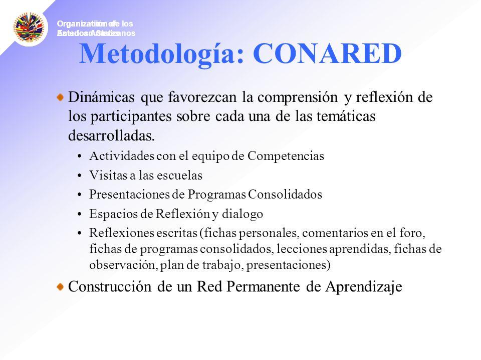 Organization of American States Organízación de los Estados Americanos Metodología: CONARED Dinámicas que favorezcan la comprensión y reflexión de los