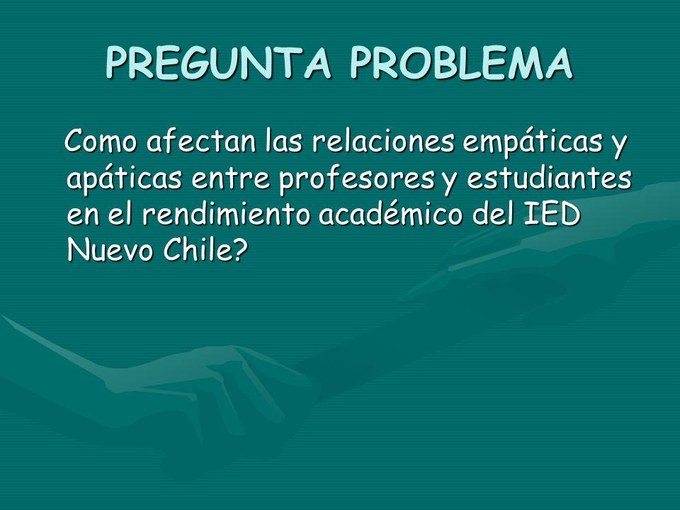 PREGUNTA PROBLEMA Como afectan las relaciones empáticas y apáticas entre profesores y estudiantes en el rendimiento académico del IED Nuevo Chile? Com