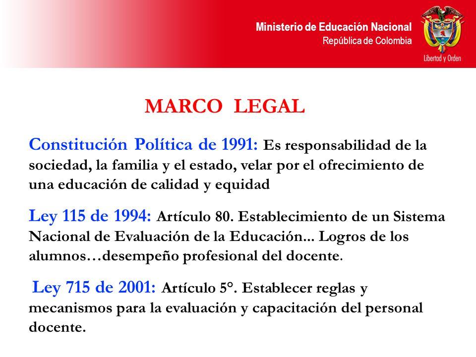 Ministerio de Educación Nacional República de Colombia Constitución Política de 1991: Es responsabilidad de la sociedad, la familia y el estado, velar