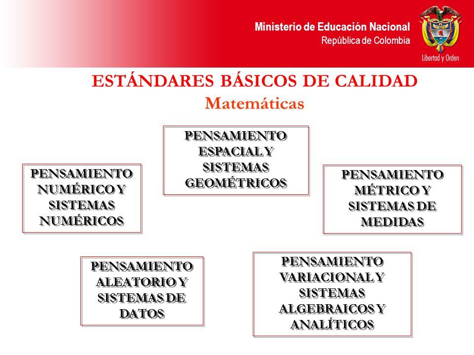 Ministerio de Educación Nacional República de Colombia ESTÁNDARES BÁSICOS DE CALIDAD Matemáticas PENSAMIENTO NUMÉRICO Y SISTEMAS NUMÉRICOS PENSAMIENTO