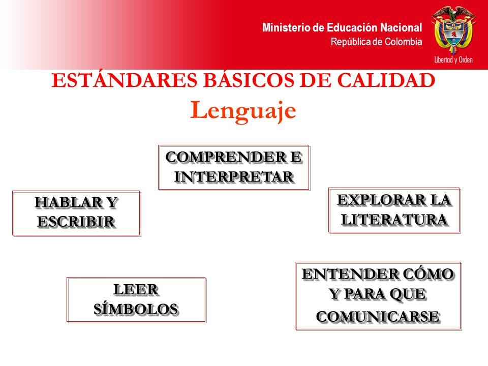 Ministerio de Educación Nacional República de Colombia ESTÁNDARES BÁSICOS DE CALIDAD Lenguaje HABLAR Y ESCRIBIR COMPRENDER E INTERPRETAR EXPLORAR LA L