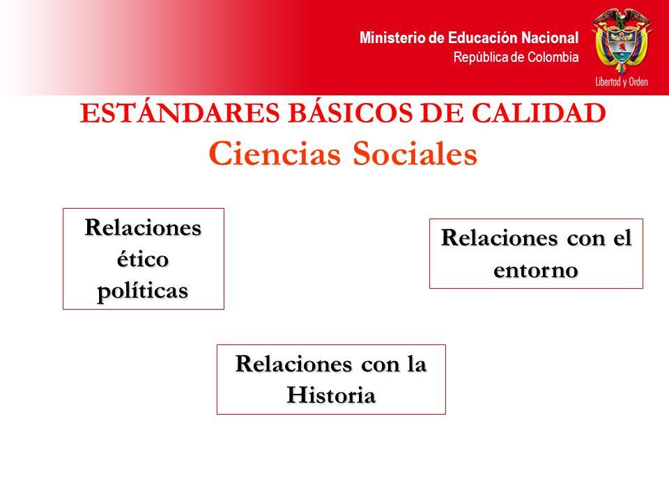 Ministerio de Educación Nacional República de Colombia Relaciones ético políticas Relaciones con la Historia Relaciones con el entorno ESTÁNDARES BÁSI