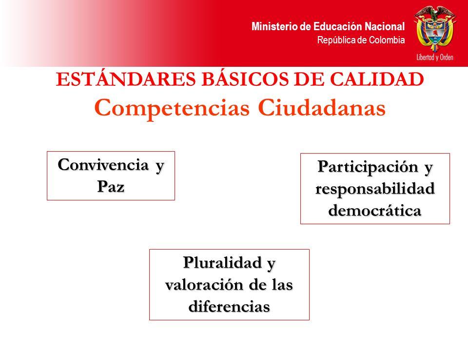 Ministerio de Educación Nacional República de Colombia Convivencia y Paz Pluralidad y valoración de las diferencias Participación y responsabilidad de