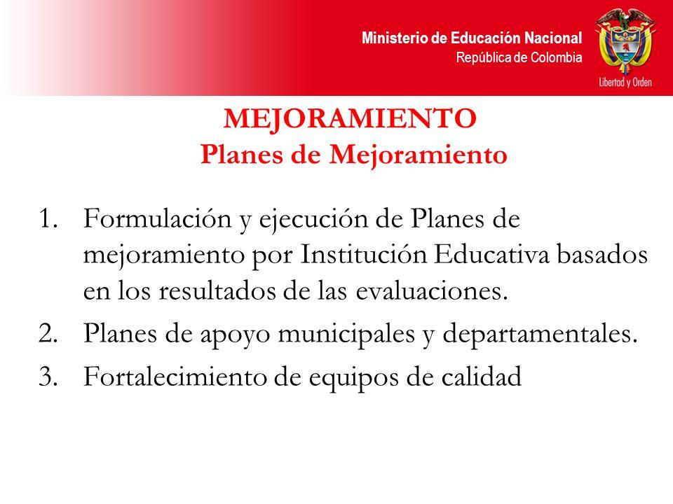 Ministerio de Educación Nacional República de Colombia MEJORAMIENTO Planes de Mejoramiento 1.Formulación y ejecución de Planes de mejoramiento por Ins