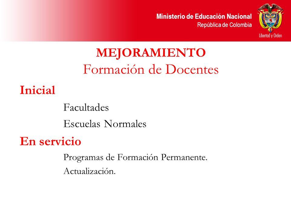 Ministerio de Educación Nacional República de Colombia MEJORAMIENTO Formación de Docentes Inicial Facultades Escuelas Normales En servicio Programas d