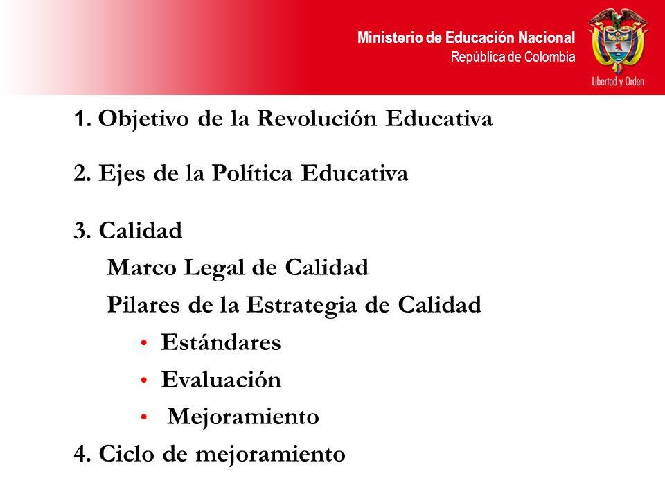 Ministerio de Educación Nacional República de Colombia 1. Objetivo de la Revolución Educativa 2. Ejes de la Política Educativa 3. Calidad Marco Legal