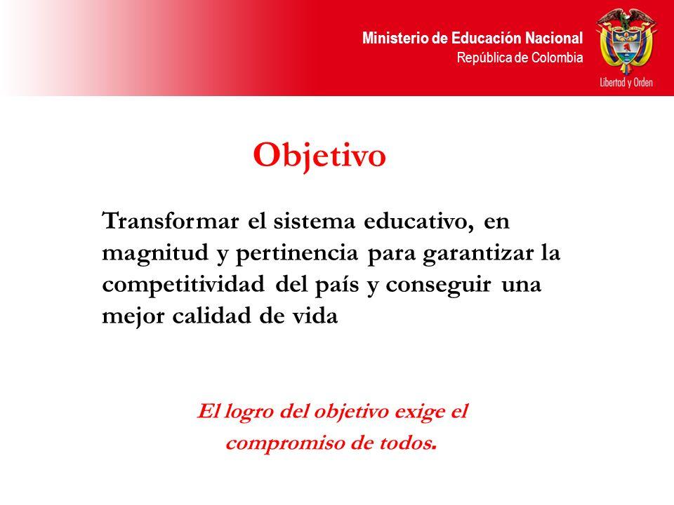 Ministerio de Educación Nacional República de Colombia Transformar el sistema educativo, en magnitud y pertinencia para garantizar la competitividad d