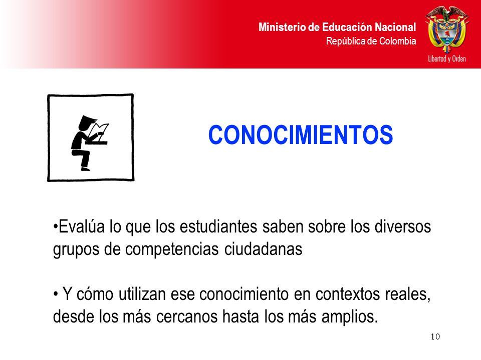 Ministerio de Educación Nacional República de Colombia 10 CONOCIMIENTOS Evalúa lo que los estudiantes saben sobre los diversos grupos de competencias