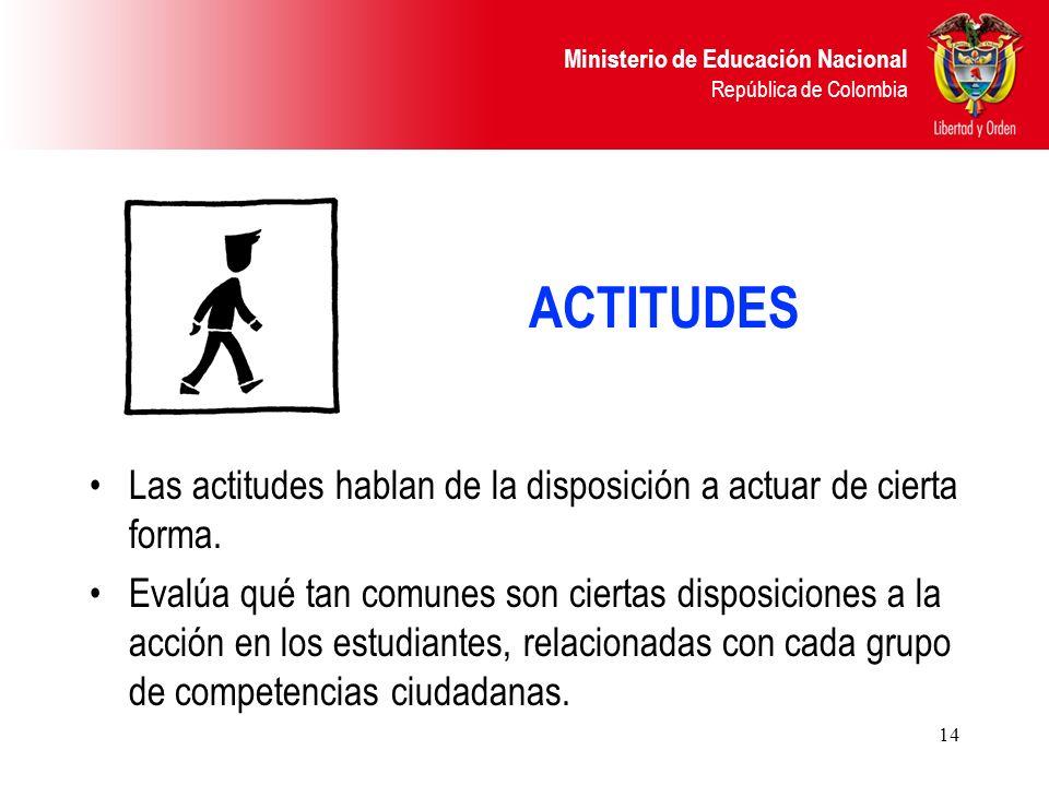 Ministerio de Educación Nacional República de Colombia 14 ACTITUDES Las actitudes hablan de la disposición a actuar de cierta forma. Evalúa qué tan co