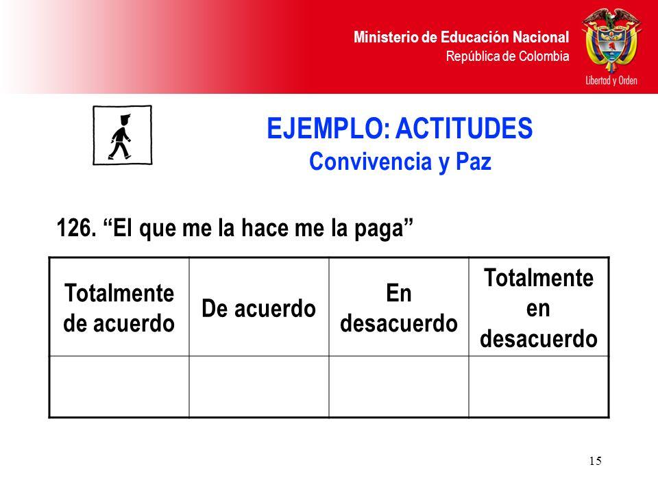 Ministerio de Educación Nacional República de Colombia 15 EJEMPLO: ACTITUDES Convivencia y Paz 126. El que me la hace me la paga Totalmente de acuerdo