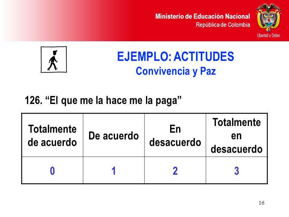 Ministerio de Educación Nacional República de Colombia 16 EJEMPLO: ACTITUDES Convivencia y Paz 126. El que me la hace me la paga Totalmente de acuerdo