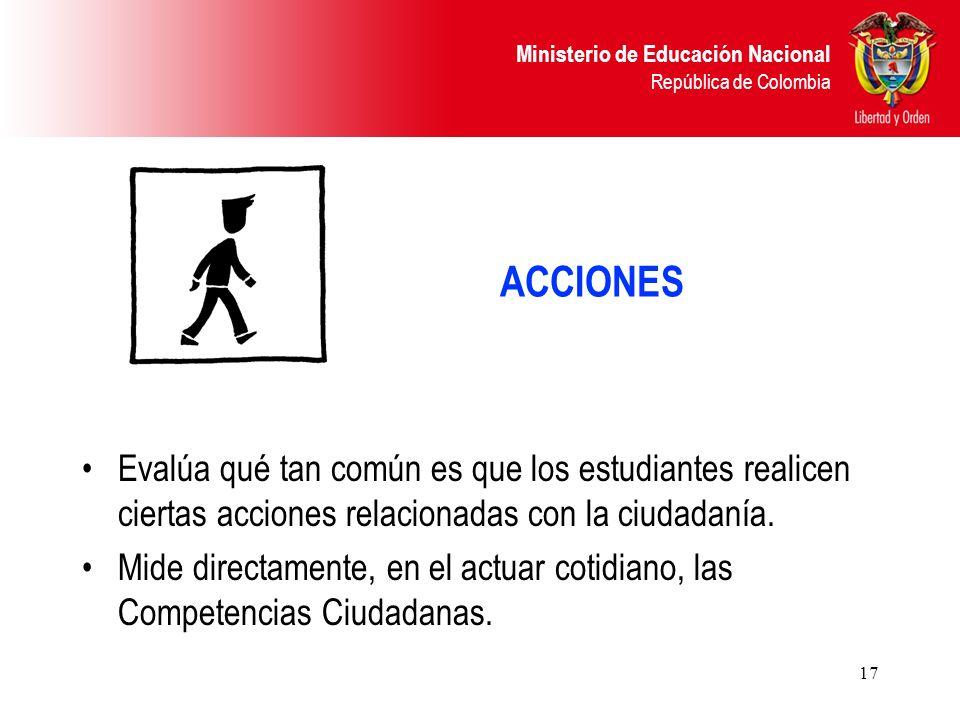 Ministerio de Educación Nacional República de Colombia 17 ACCIONES Evalúa qué tan común es que los estudiantes realicen ciertas acciones relacionadas