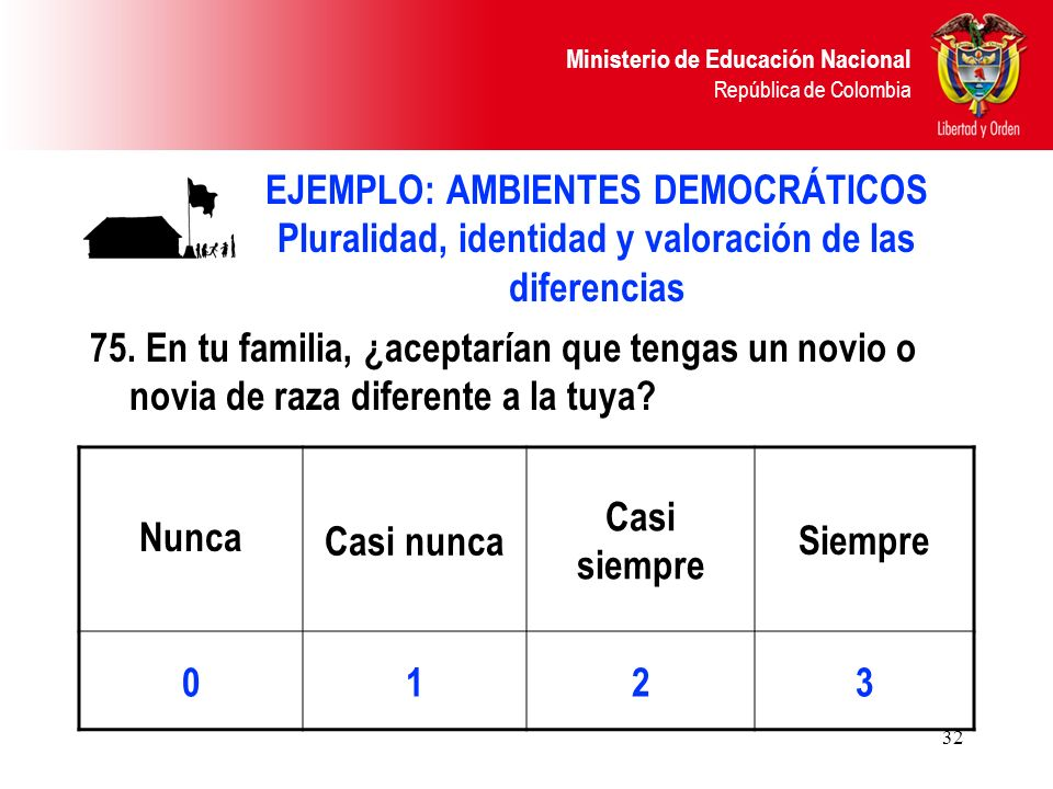Ministerio de Educación Nacional República de Colombia 32 EJEMPLO: AMBIENTES DEMOCRÁTICOS Pluralidad, identidad y valoración de las diferencias 75. En