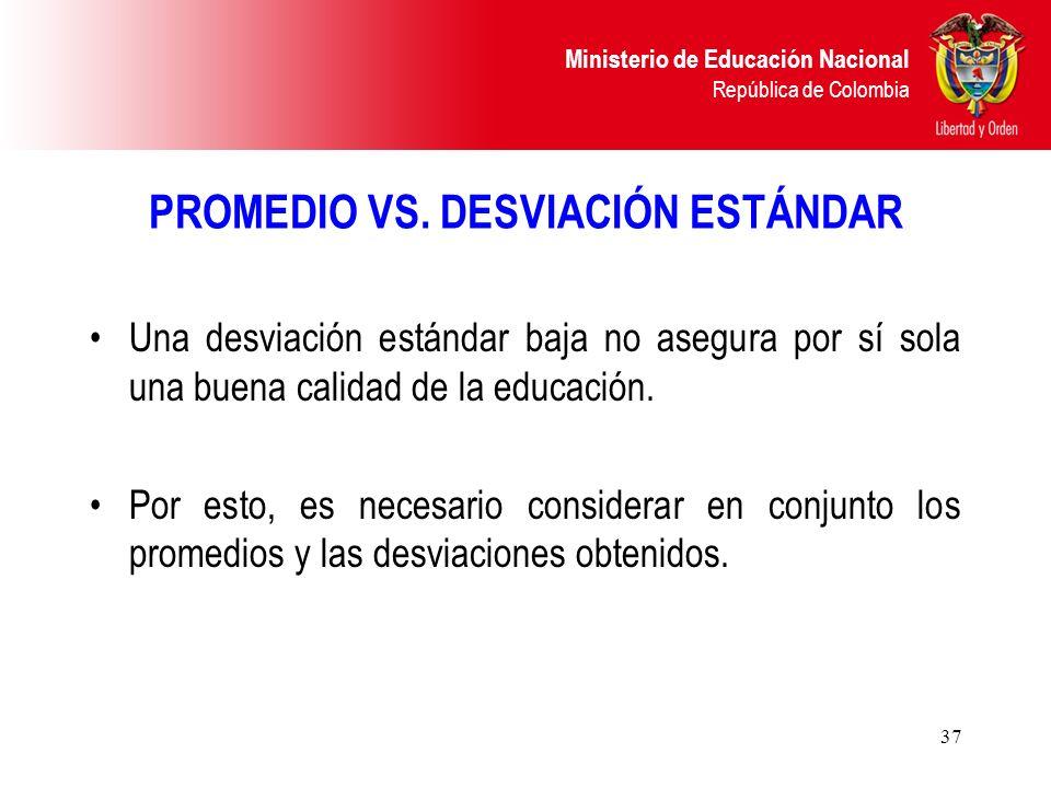 Ministerio de Educación Nacional República de Colombia 37 PROMEDIO VS. DESVIACIÓN ESTÁNDAR Una desviación estándar baja no asegura por sí sola una bue