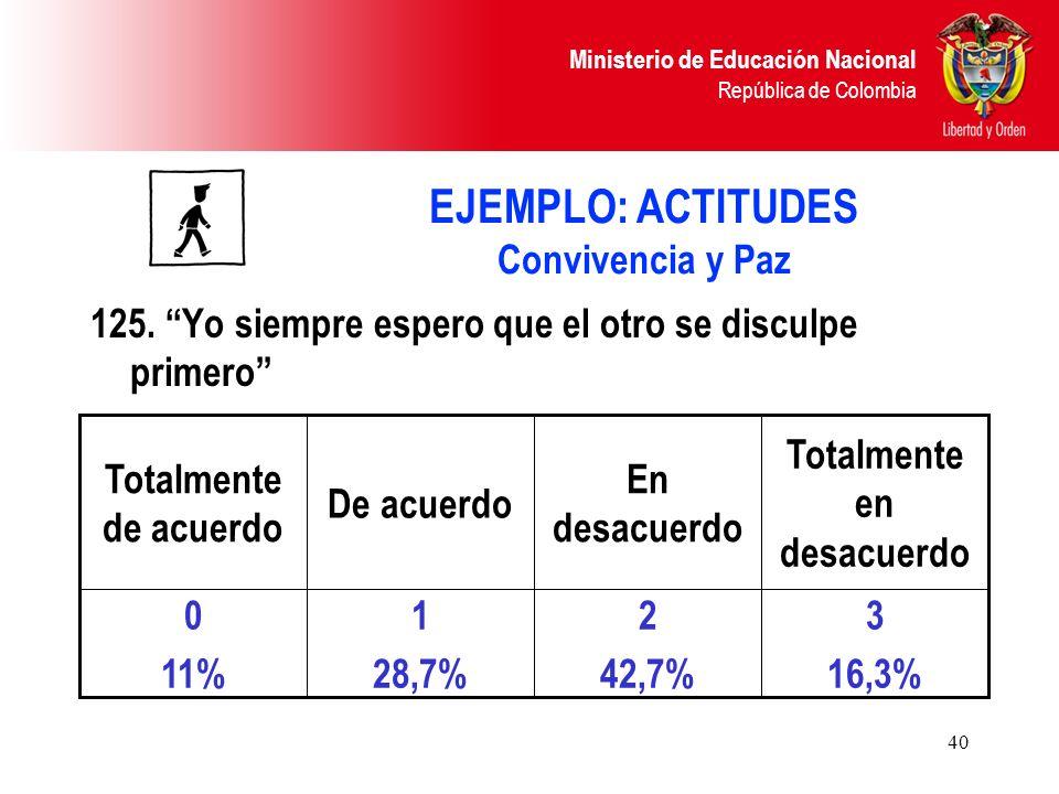 Ministerio de Educación Nacional República de Colombia 40 EJEMPLO: ACTITUDES Convivencia y Paz 125. Yo siempre espero que el otro se disculpe primero