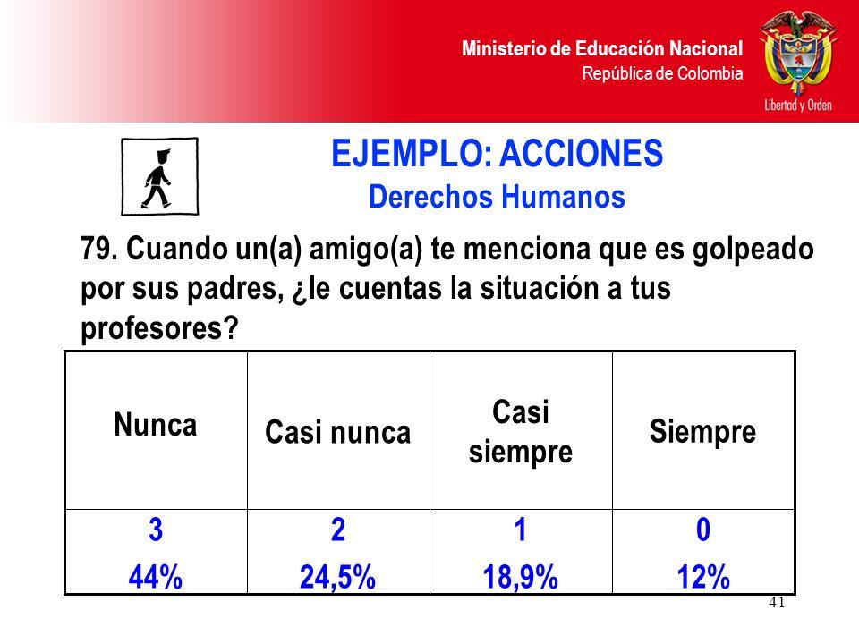 Ministerio de Educación Nacional República de Colombia 41 0 12% 1 18,9% 2 24,5% 3 44% Siempre Casi siempre Casi nunca Nunca 79. Cuando un(a) amigo(a)