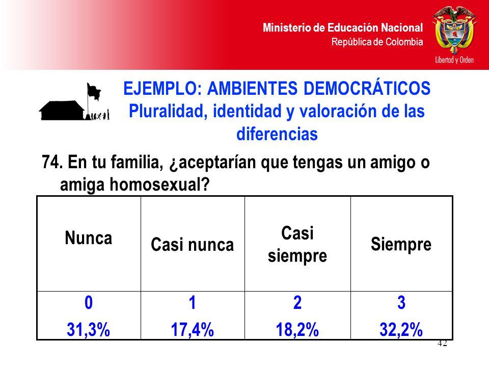 Ministerio de Educación Nacional República de Colombia 42 EJEMPLO: AMBIENTES DEMOCRÁTICOS Pluralidad, identidad y valoración de las diferencias 74. En