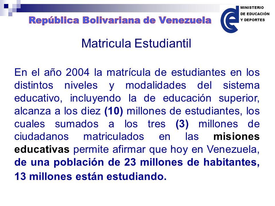 En el año 2004 la matrícula de estudiantes en los distintos niveles y modalidades del sistema educativo, incluyendo la de educación superior, alcanza