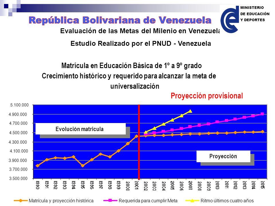Evaluación de las Metas del Milenio en Venezuela Estudio Realizado por el PNUD - Venezuela MINISTERIO DE EDUCACIÓN Y DEPORTES