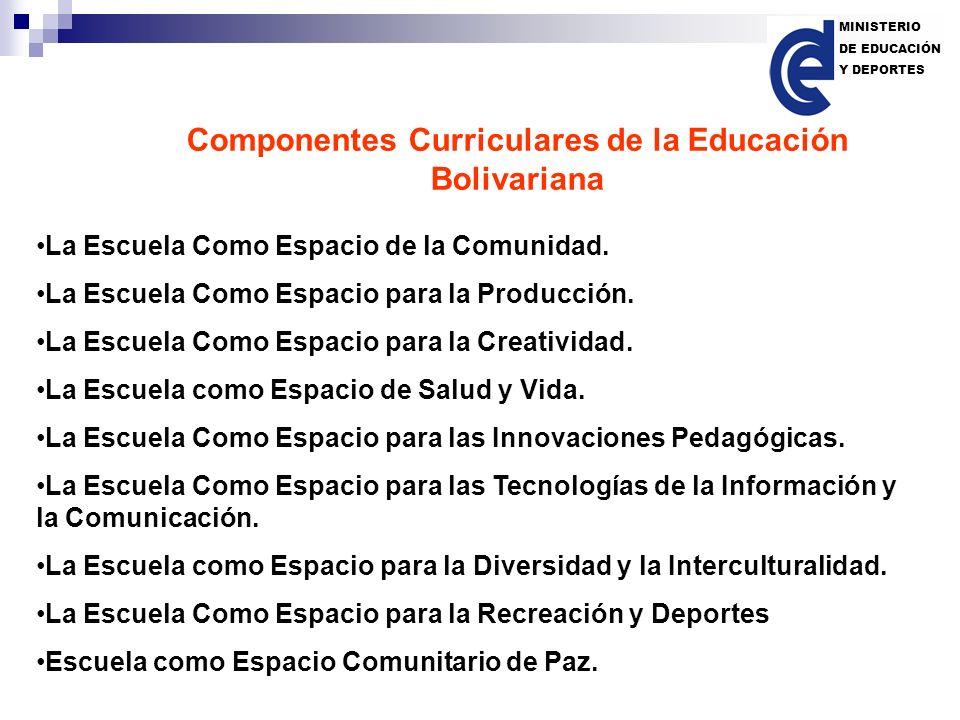 Componentes Curriculares de la Educación Bolivariana MINISTERIO DE EDUCACIÓN Y DEPORTES La Escuela Como Espacio de la Comunidad. La Escuela Como Espac