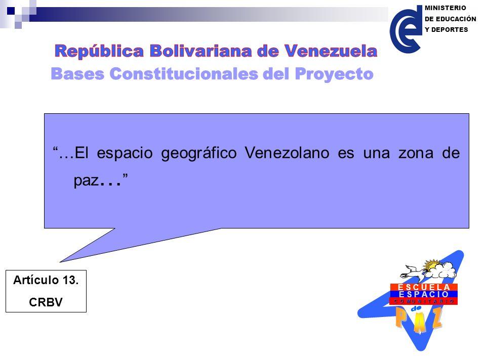 MINISTERIO DE EDUCACIÓN Y DEPORTES Artículo 13. CRBV …El espacio geográfico Venezolano es una zona de ….paz … E S P A C I O C O M U N I T A R I O E S