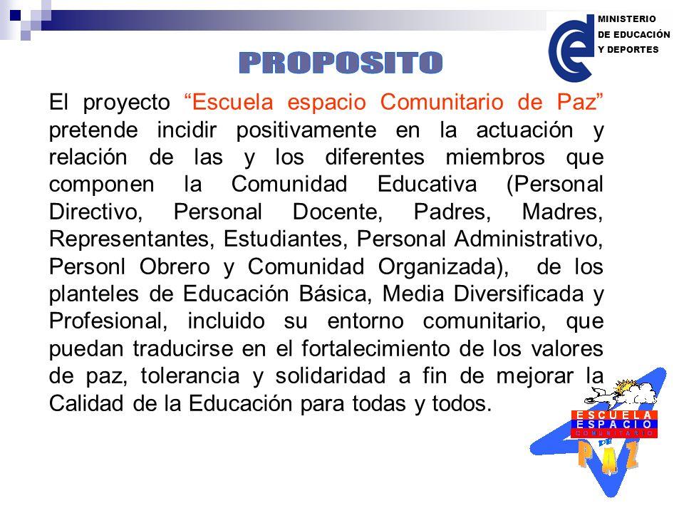El proyecto Escuela espacio Comunitario de Paz pretende incidir positivamente en la actuación y relación de las y los diferentes miembros que componen