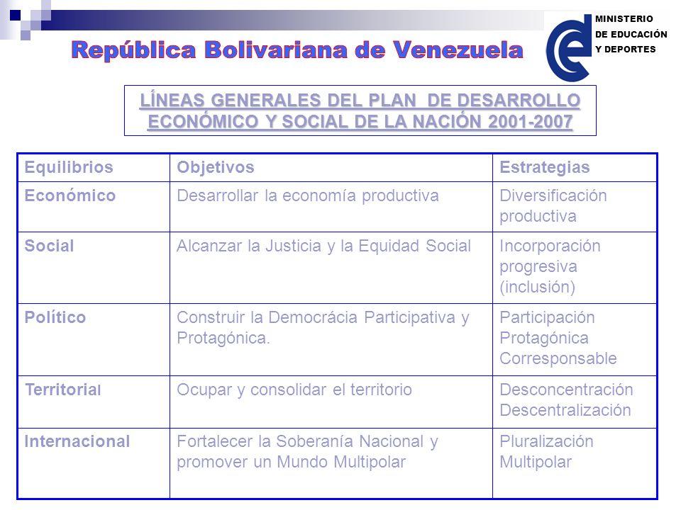 MINISTERIO DE EDUCACIÓN Y DEPORTES Venezuela se constituye en un Estado democrático y social de Derecho y de Justicia, que propugna como valores superiores de su ordenamiento jurídico y de su actuación, la vida, la libertad, la justicia, la igualdad, la solidaridad, la democracia, la responsabilidad social y en general, la preeminencia de los derechos humanos, la ética y el pluralismo político.