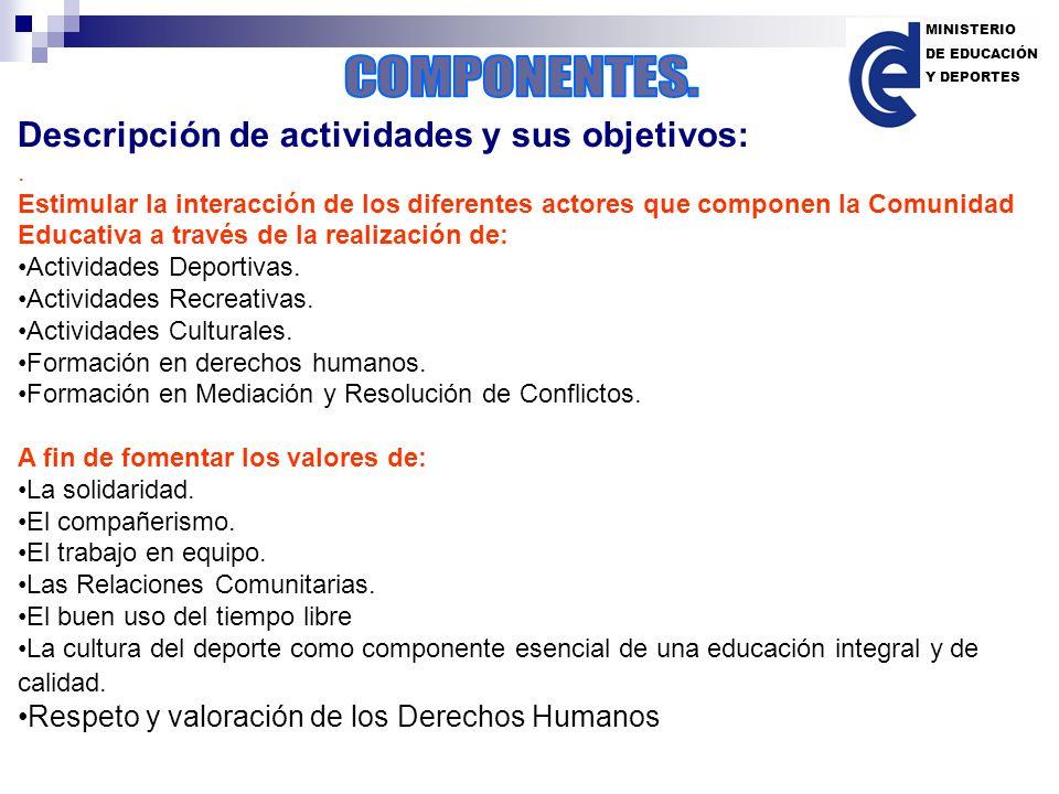 Descripción de actividades y sus objetivos:. Estimular la interacción de los diferentes actores que componen la Comunidad Educativa a través de la rea
