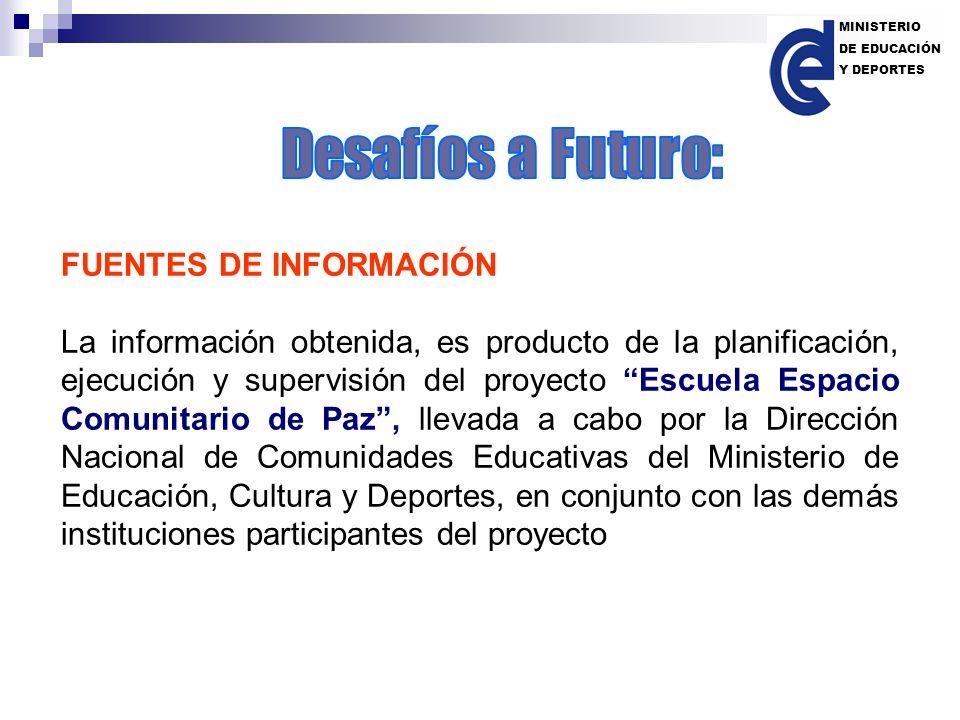 FUENTES DE INFORMACIÓN La información obtenida, es producto de la planificación, ejecución y supervisión del proyecto Escuela Espacio Comunitario de P
