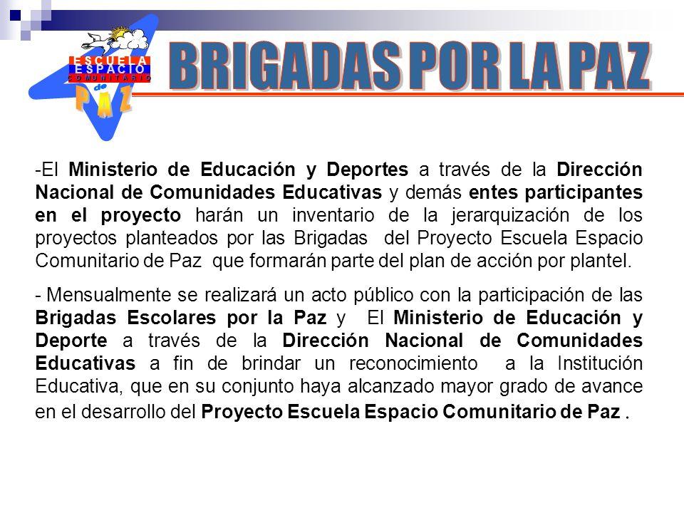 E S P A C I O C O M U N I T A R I O E S C U E L A -El Ministerio de Educación y Deportes a través de la Dirección Nacional de Comunidades Educativas y