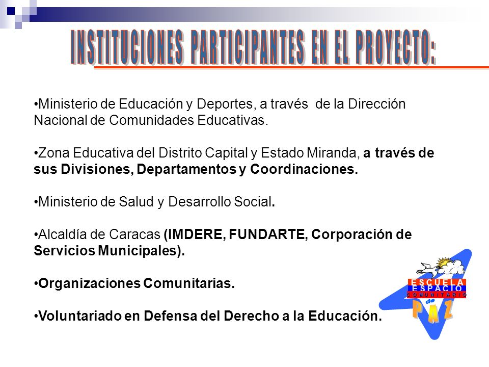 E S P A C I O C O M U N I T A R I O E S C U E L A Ministerio de Educación y Deportes, a través de la Dirección Nacional de Comunidades Educativas. Zon