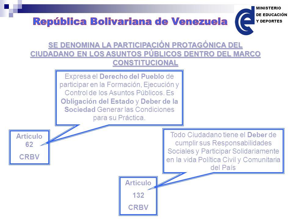 SE DENOMINA LA PARTICIPACIÓN PROTAGÓNICA DEL CIUDADANO EN LOS ASUNTOS PÚBLICOS DENTRO DEL MARCO CONSTITUCIONAL Artículo 62 CRBV Expresa el Derecho del