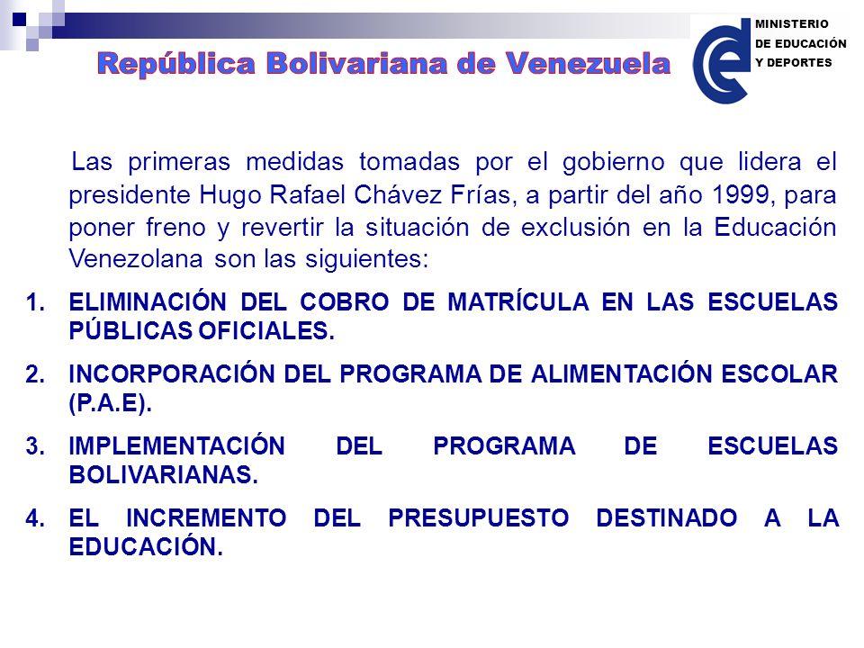 ELIMINACIÓN COBRO DE MATRÍCULA EN LAS ESCUELAS PÚBLICAS MINISTERIO DE EDUCACIÓN Y DEPORTES