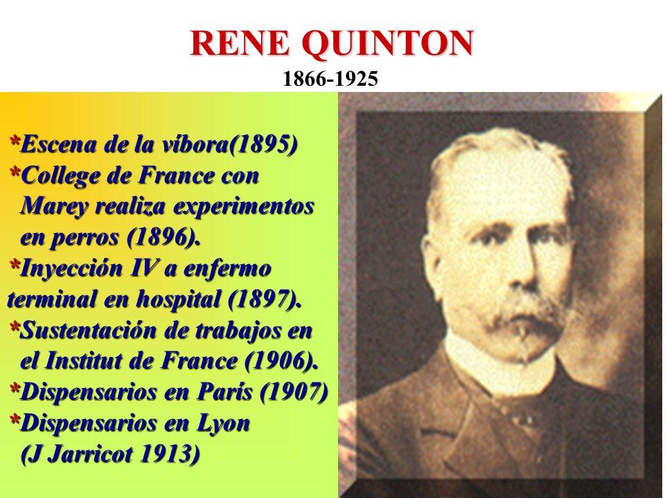 RENE QUINTON 1866-1925 *Escena de la víbora(1895) *College de France con Marey realiza experimentos Marey realiza experimentos en perros (1896). en pe