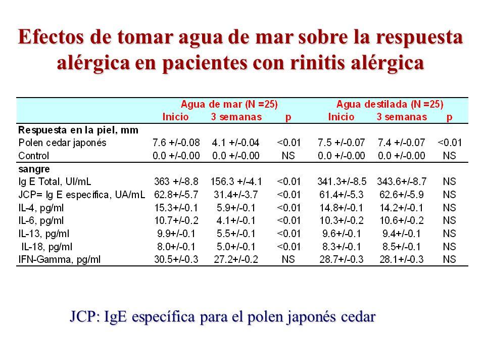 Efectos de tomar agua de mar sobre la respuesta alérgica en pacientes con rinitis alérgica JCP: IgE específica para el polen japonés cedar