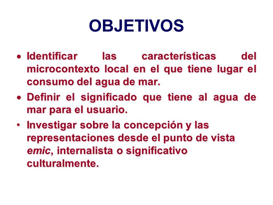 OBJETIVOS Identificar las características del microcontexto local en el que tiene lugar el consumo del agua de mar. Identificar las características de