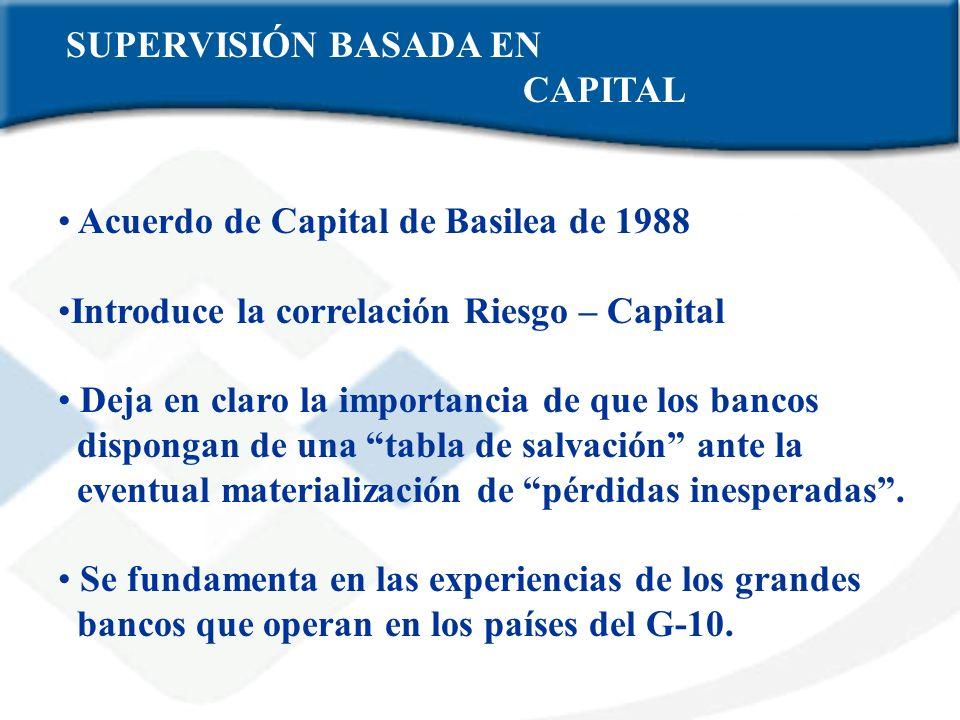 Acuerdo de Capital de Basilea de 1988 Introduce la correlación Riesgo – Capital Deja en claro la importancia de que los bancos dispongan de una tabla
