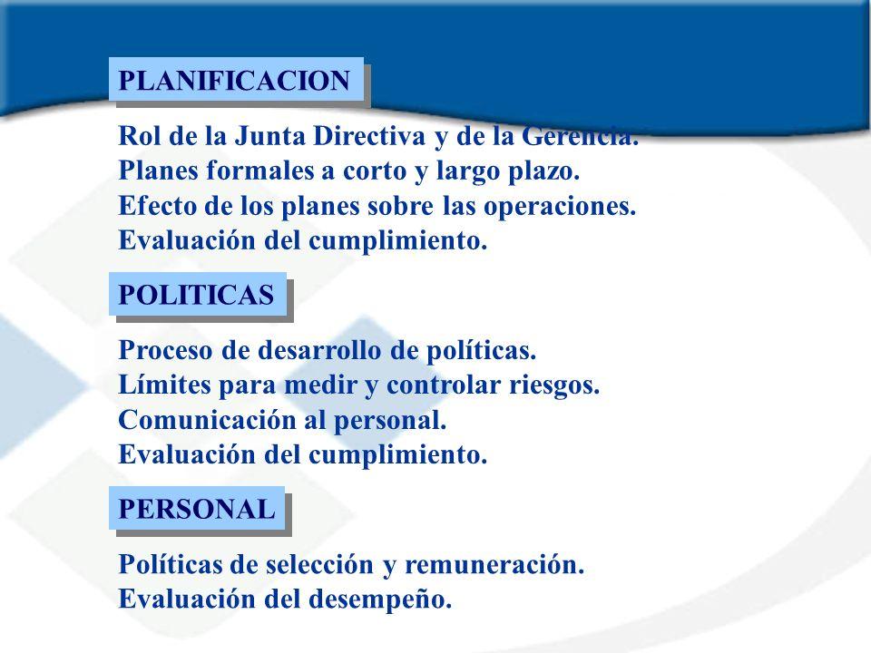 PLANIFICACION Rol de la Junta Directiva y de la Gerencia. Planes formales a corto y largo plazo. Efecto de los planes sobre las operaciones. Evaluació