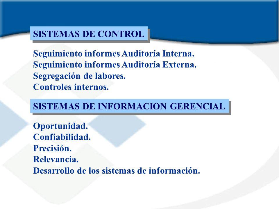 SISTEMAS DE CONTROL Seguimiento informes Auditoría Interna. Seguimiento informes Auditoría Externa. Segregación de labores. Controles internos. SISTEM