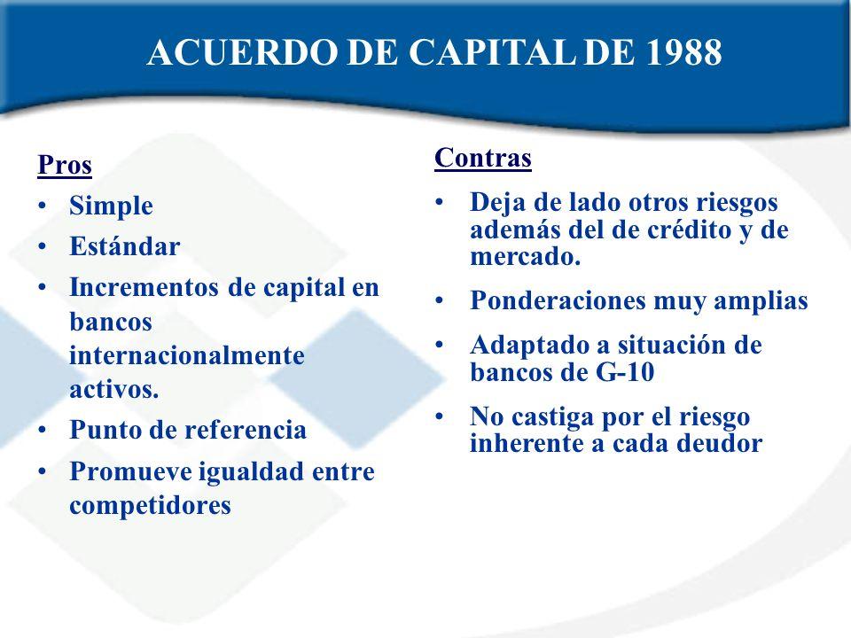 Pros Simple Estándar Incrementos de capital en bancos internacionalmente activos. Punto de referencia Promueve igualdad entre competidores Contras Dej