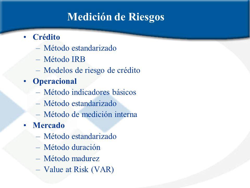 Crédito –Método estandarizado –Método IRB –Modelos de riesgo de crédito Operacional –Método indicadores básicos –Método estandarizado –Método de medic